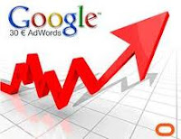 google adwords keywords,marketing en la red,como aparecer en google