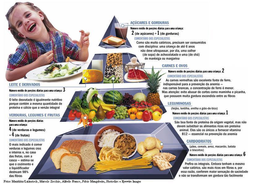 Pin Piramide De Alimentos Para Colorear Dibujos Imagixs Pelautscom on