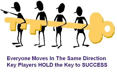 strategic vision,strategic marketing,key marketing players