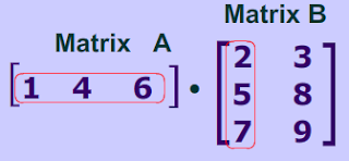 how to change a 1x3 to 3x1 matrice