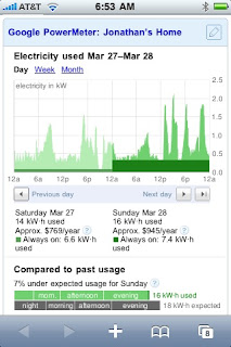 Google Power Meter showing Earth Hour from iPhone