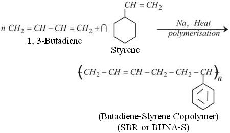 Synthetic Rubbers Buna S Rubber