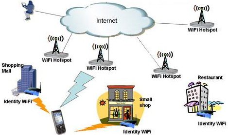 how to allow a wireless pritner through an ap