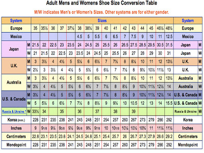 Shoe Size Conversion Men Women