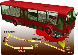 Nanjing Bus runs down cyclist and drags the body five kilometres