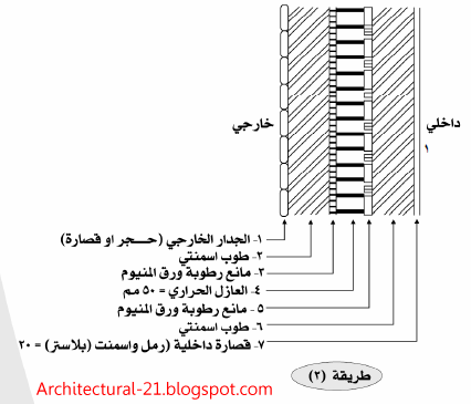 Hand Car Wash Buildings additionally Npn Transistor As Switch Wiring Diagram in addition Gin Pole Diagram as well Central Vacuum And Mechanical Heat also Plan For 22 Feet By 42 Feet Plot  Plot Size 103 Square Yards  Plan Code 1328. on commercial building wiring