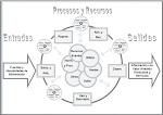Componentes de un sistema de información