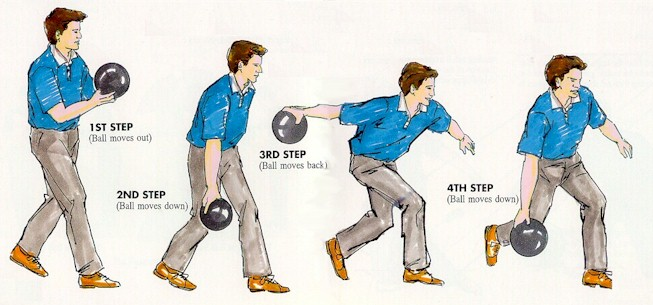 HOW TO START PLAYING BOWLING: Tip For New Bowlers – The 4 ...