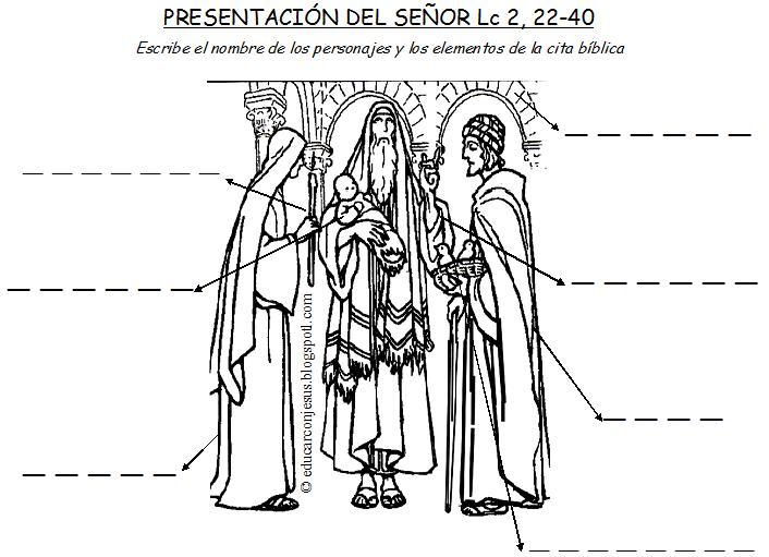 Educar con Jesús: Presentación del Señor. La escena (2 febrero)