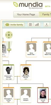 Famiglia Pagano no Mundia