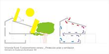Control Solar en climas calientes