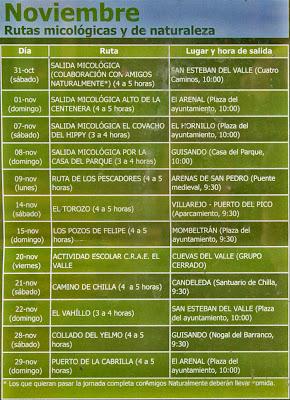 Detalle de las fechas y lugares