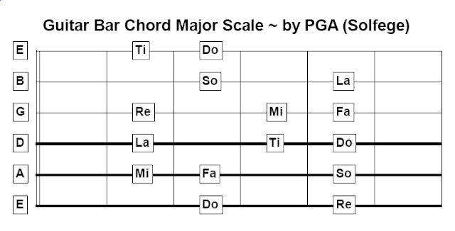 i enter the holy of holies chords pdf