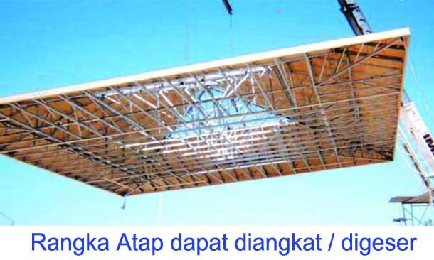 Inilah ide Rangka Atap Baja Ringan 2015 yang perfect