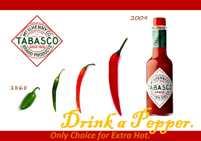 zhiqins tabasco sauce advertisement poster