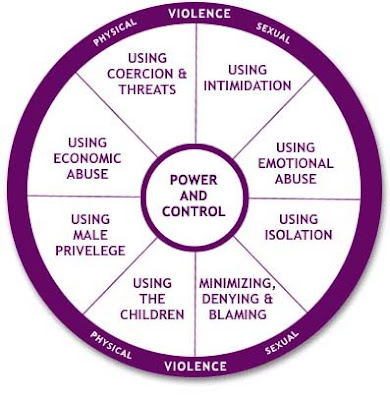 the causes and effects of domestic violence in modern society Rather than look inside the perpetrator for the causes of violence, social  perspectives  shared in these ways, that makes up a culture, a society, or a  family  at the causal factors and consequences of violence, or they may  organize events into  to help modern communities move toward the ideal of a  violence-free society.