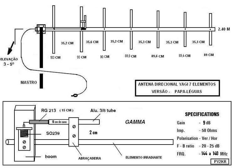 ANTENA YAGI 7 ELEM. (144 a 148 Mhz)