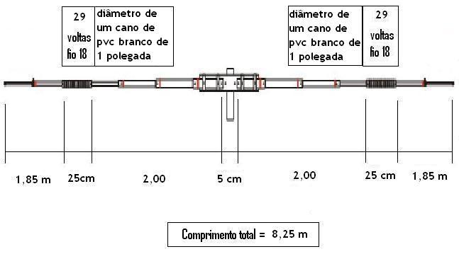 ANTENA DE ALUMÍNIO P/ 40 m