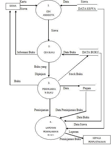 Anitta ratna diagram zero ccuart Gallery