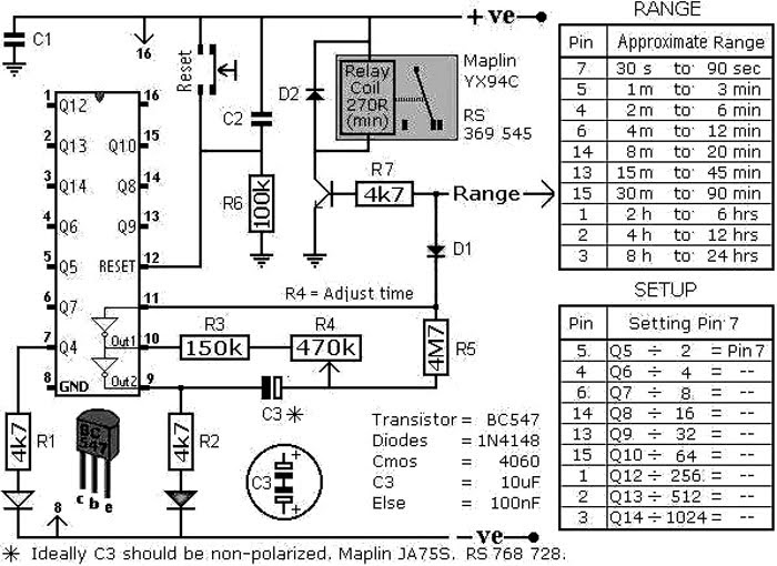 free project circuit diagram  timer circuit using 4060b ic