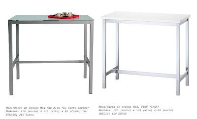 estas dos mesas altas que me ha enviado ktk_coru tienen su parecido ms que razonable - Mesas Altas Ikea