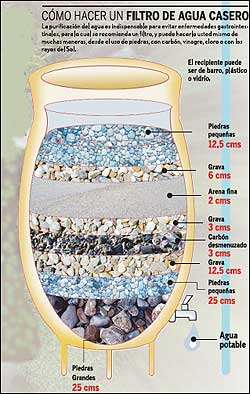 Purificador de agua purificador de agua casero for Como hacer un estanque casero