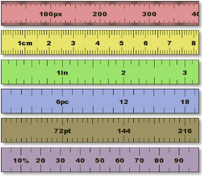 Kalau    anda pernah melihat penggaris yang digunakan di sekolah dasar dan    menengah Inilah Sebab Mengapa Penggaris Hanya Dibuat 30 cm