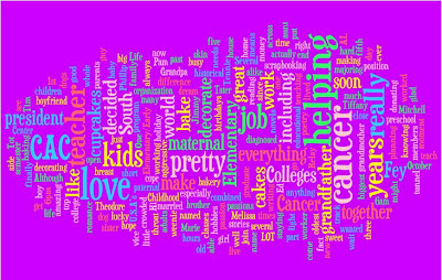 Tiffany's Wordle