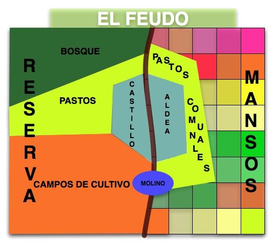[EL FEUDO.jpg]