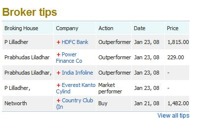 Above: Screen shot taken today (23rd Jan 08) morning from Rediff Money ...