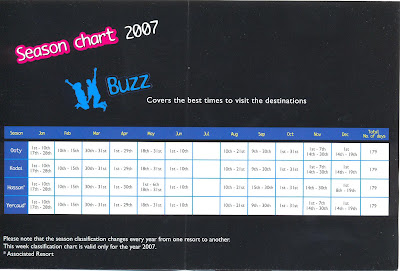 Buzz season