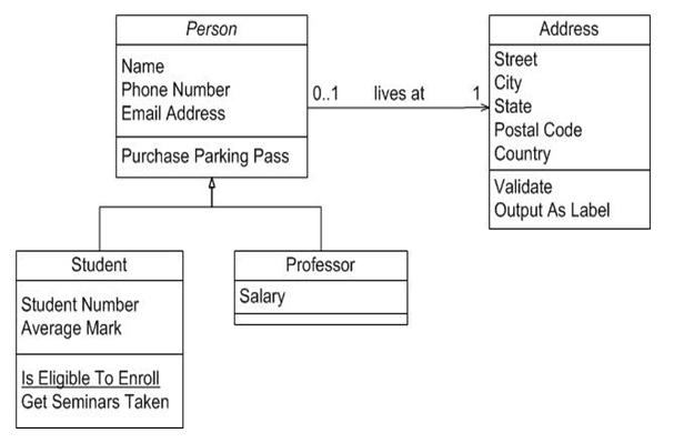 Class diagram maherga bayu menggambarkan hubungan antar class ccuart Choice Image