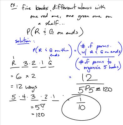 SVRSS Grade 12 Pre Calculus Math May 2008