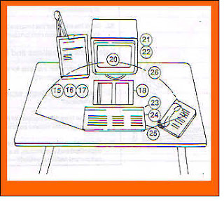 ergonomics in clerical environments essay Free essay: what is ergonomics ergonomics is the science of fitting the job to  the worker when there is a mismatch between the physical requirements of the.