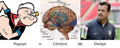 Matemática dos Famosos - Popeye - Cérebro = Dunga