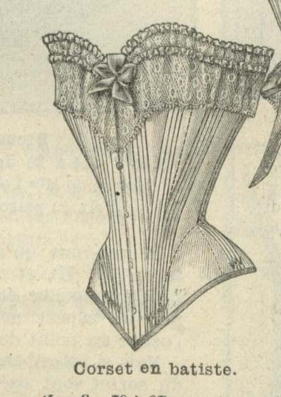 history of corsets Whether it's christian dior flouting post-wwii fabric rationing or mary tyler moore  fighting for her right to wear pants on air, in women's fashion,.
