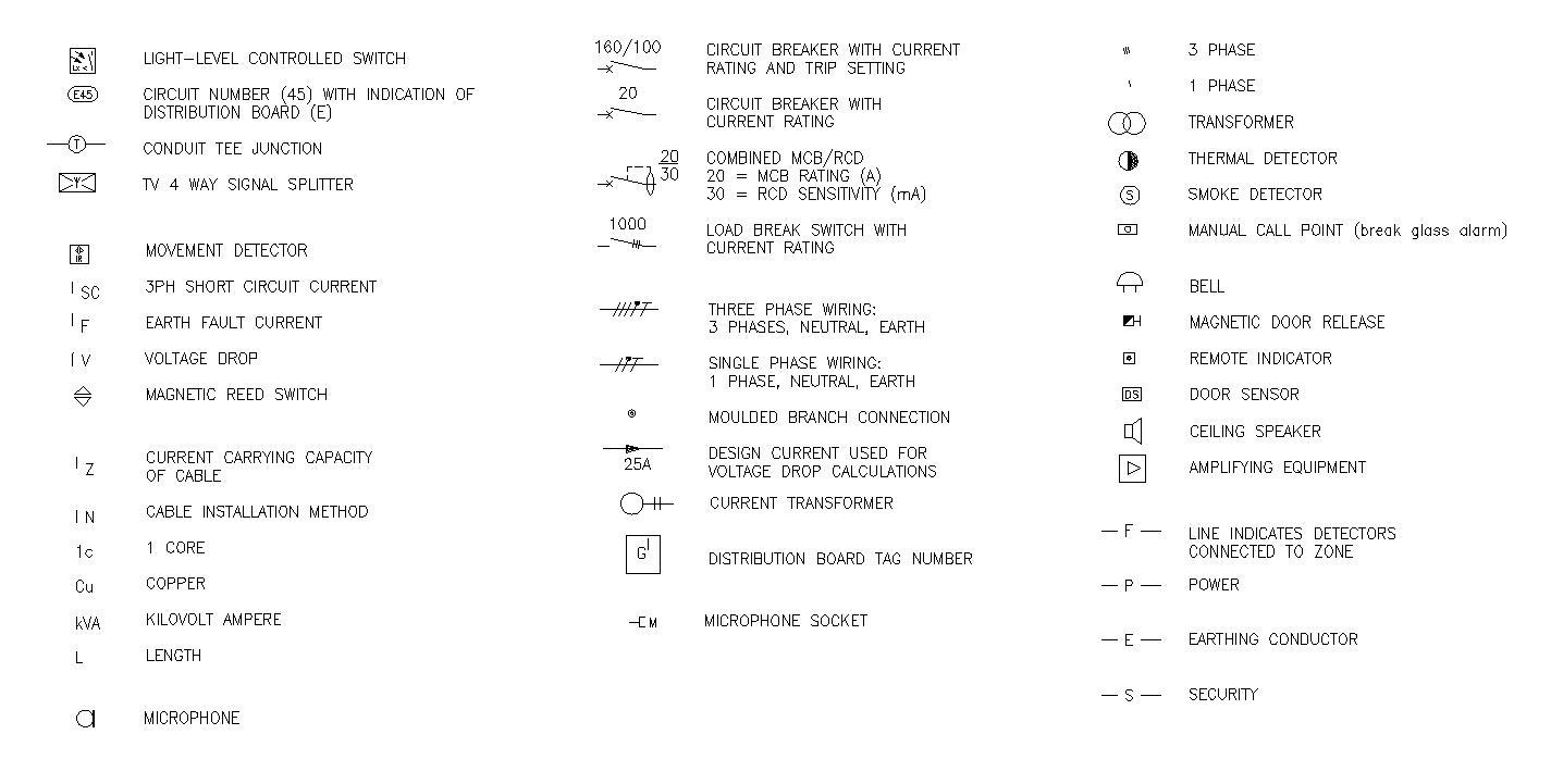 English electrical symbols biocorpaavc Images