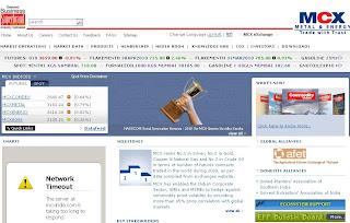MCX Online Charts, MCX rates, MCX Prices, MCXIndia.com