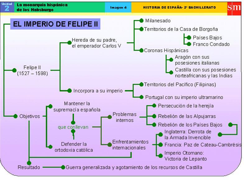 Historia activa 12 01 2010 01 01 2011 for La politica exterior de espana