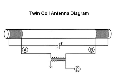 twin_coil_ant radio timetraveller the twin coil antenna patent Aftermarket Radio Wiring Diagram at crackthecode.co