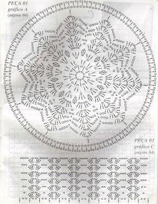 receita de tapete de crochê feito com barbante