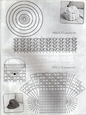 esquema de montagem de duas bolsas de croche