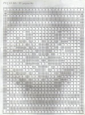 gráfico de receita em crochê
