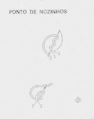 PONTO DE NOZINHOS