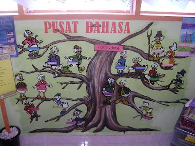 Beberapa contoh mural kelas prasekolah malaysia for Contoh lukisan mural tadika