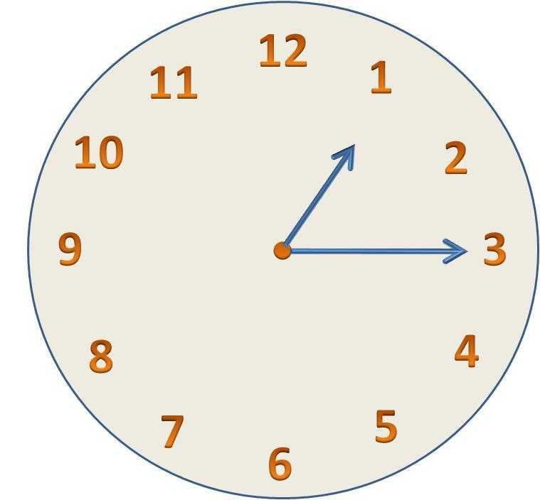 De Gema Las Horas Y Cuarto