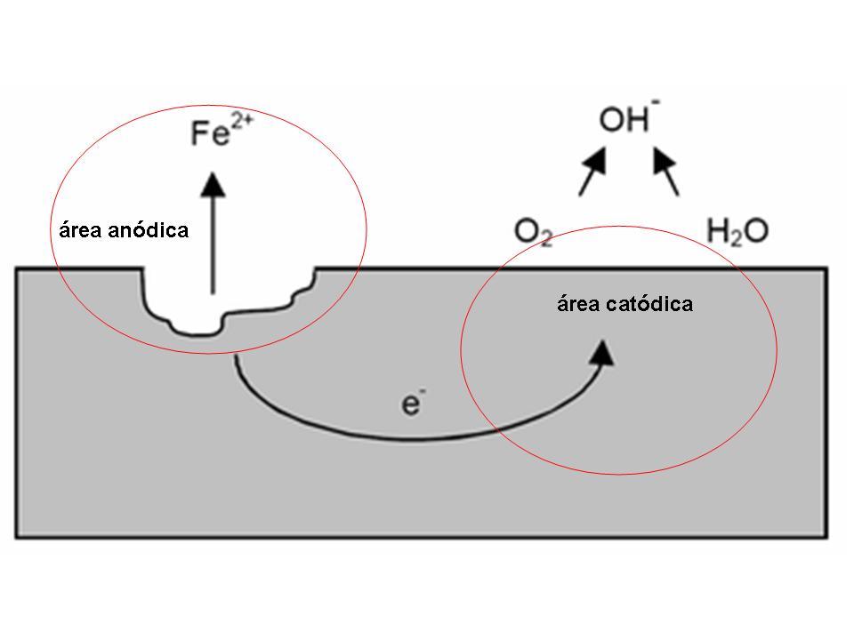 Clases de Qumica La corrosin como fenomeno electroqumico