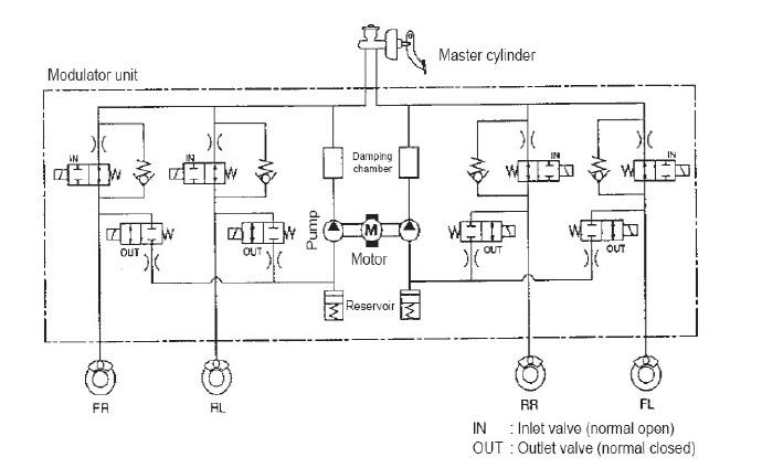 starter solenoid valve wiring diagram get free image about wiring diagram