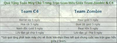Caster Hà Lào xác nhận kèo giữa đội Zombie và C4