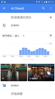 如何善用 Google 地圖全新「鬧區熱點」規劃小旅行? google%2Bmaps%2Bhot%2Bspot-09